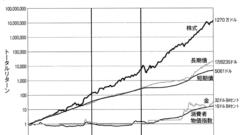 【初めての株式投資】株を知らない人へ投資を分かりやすく説明します!