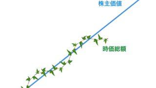 東大バフェット line