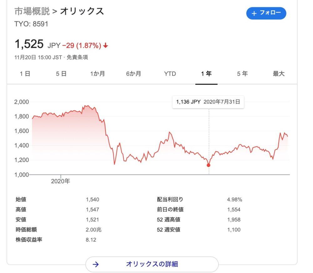モービル 株 エクソン